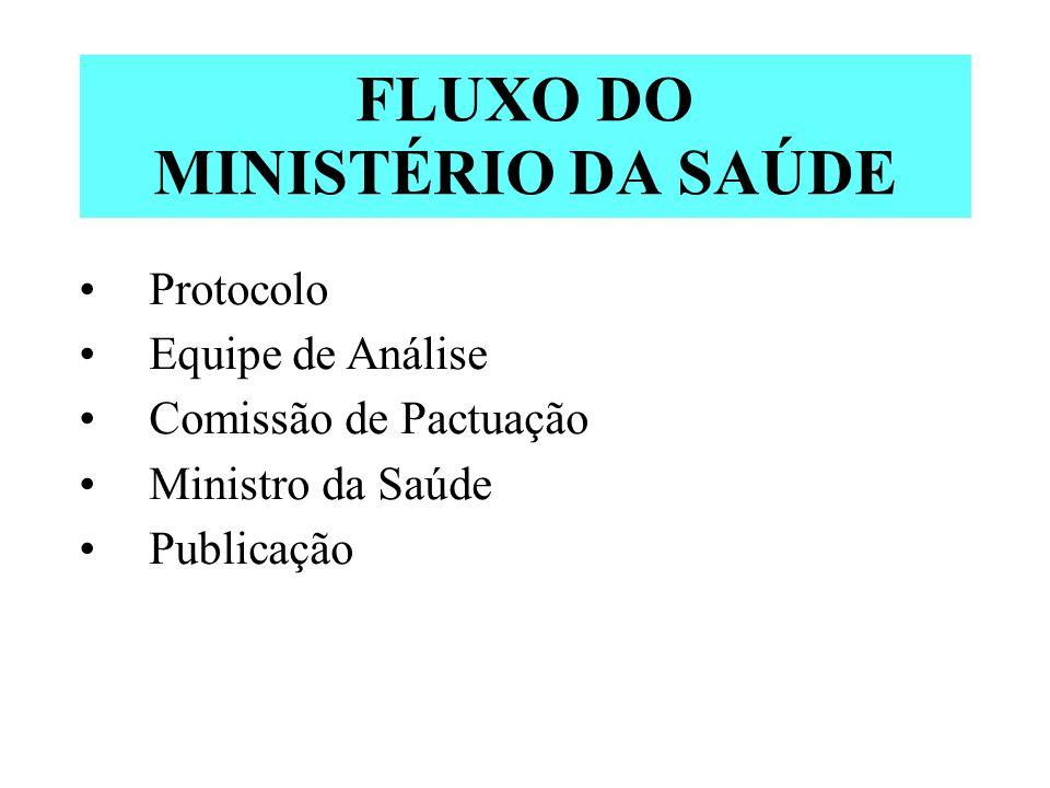 FLUXO DO MINISTÉRIO DA SAÚDE