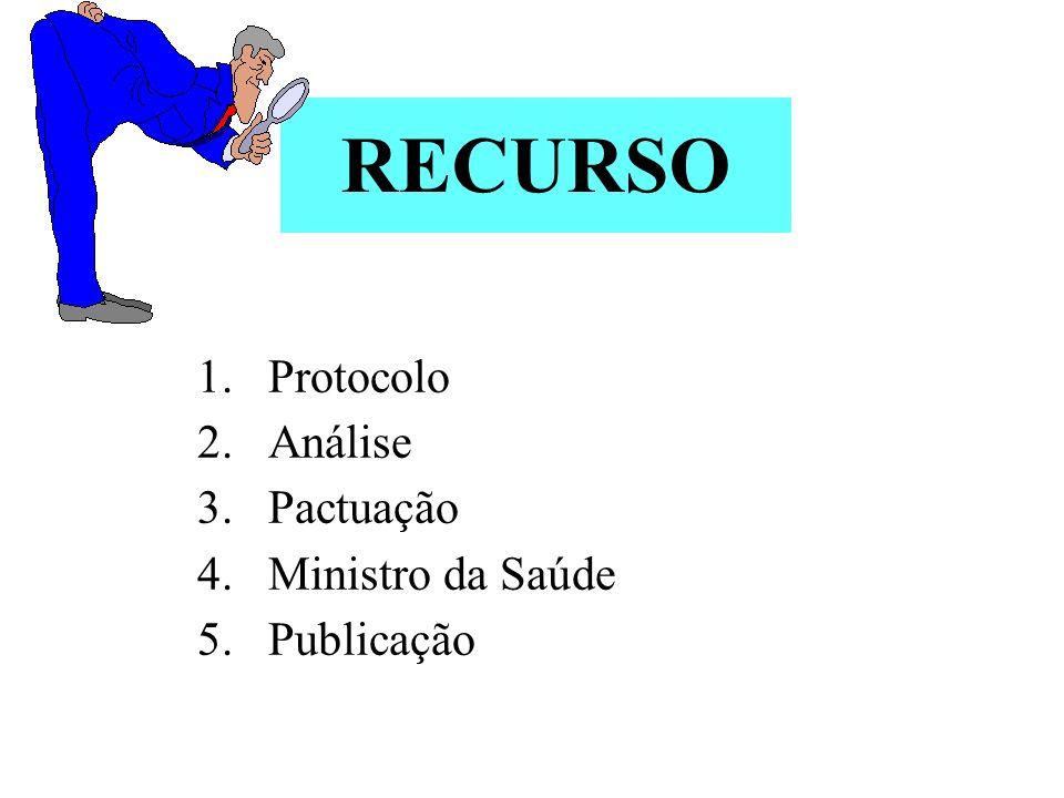RECURSO Protocolo Análise Pactuação Ministro da Saúde Publicação