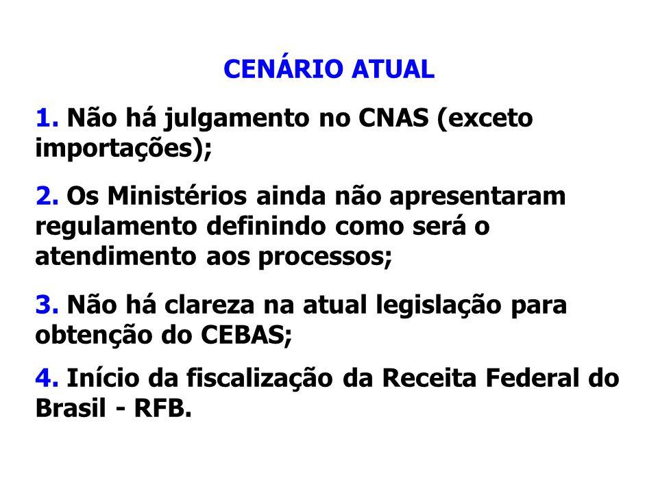 CENÁRIO ATUAL 1. Não há julgamento no CNAS (exceto importações);