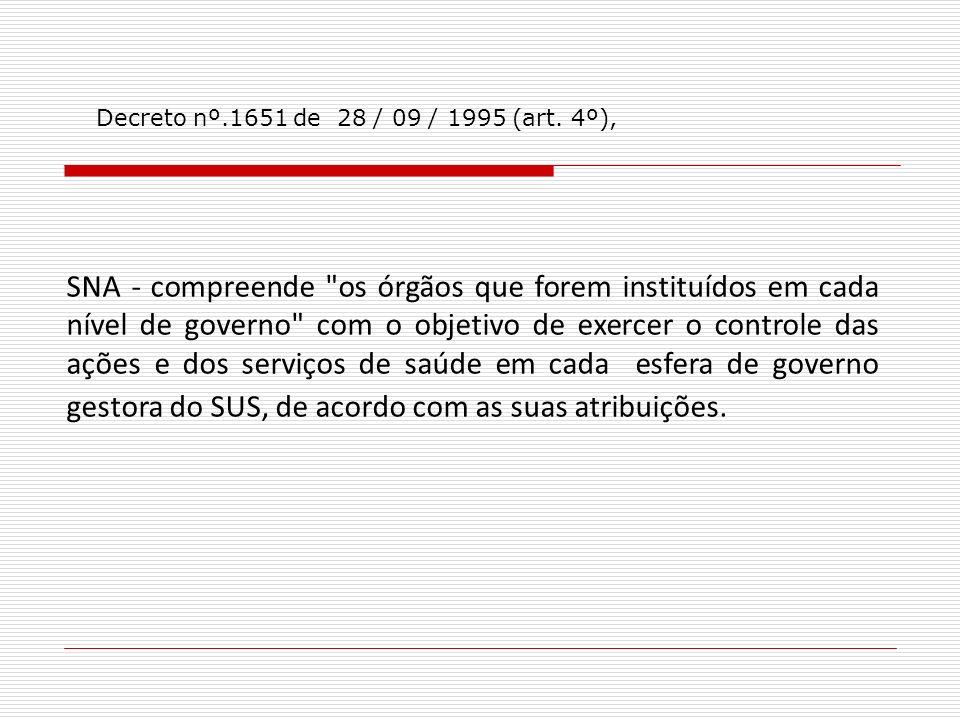 Decreto nº.1651 de 28 / 09 / 1995 (art. 4º),