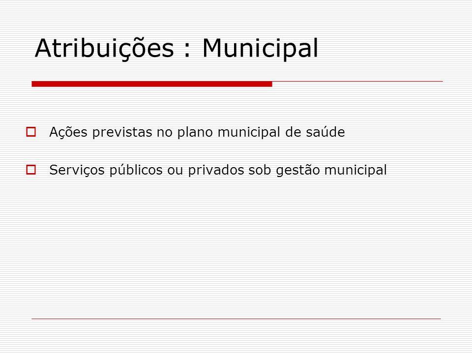 Atribuições : Municipal