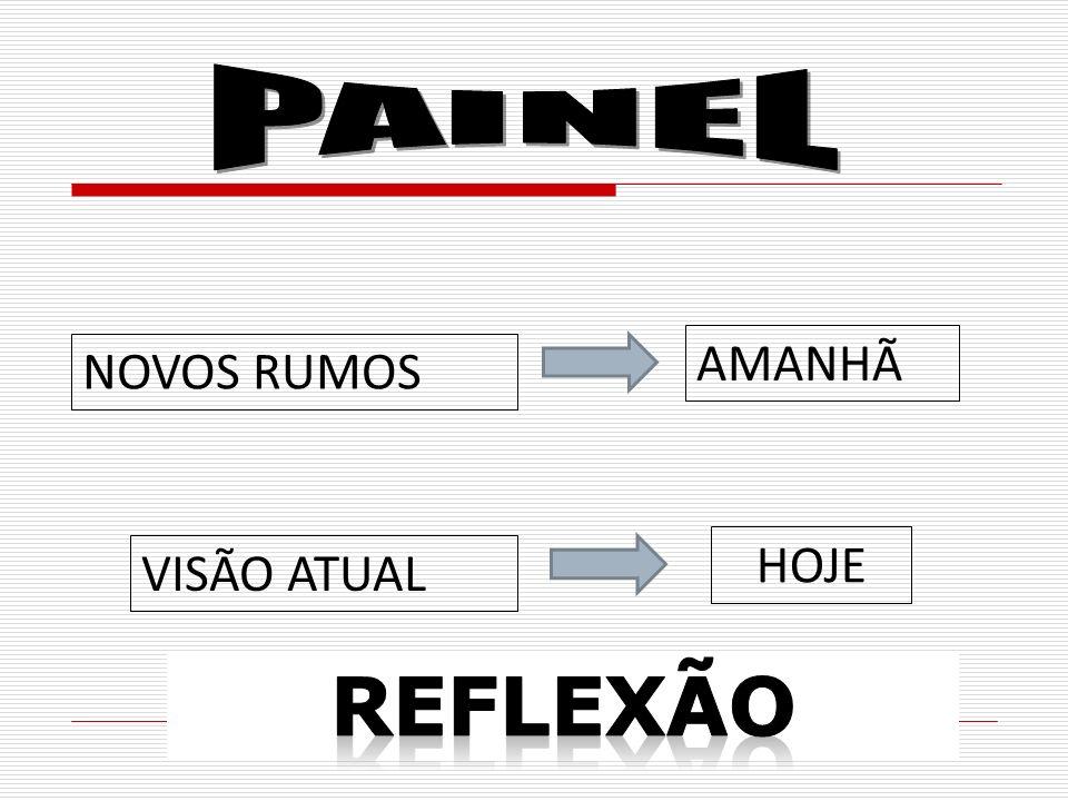 PAINEL AMANHÃ NOVOS RUMOS HOJE VISÃO ATUAL REFLEXÃO