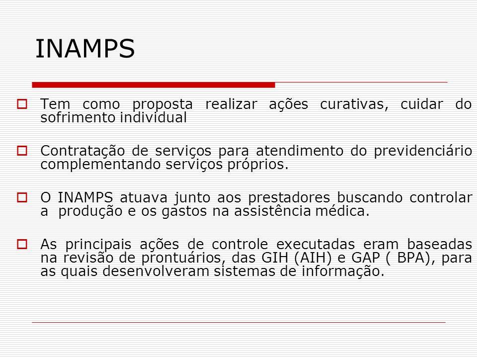 INAMPS Tem como proposta realizar ações curativas, cuidar do sofrimento individual.