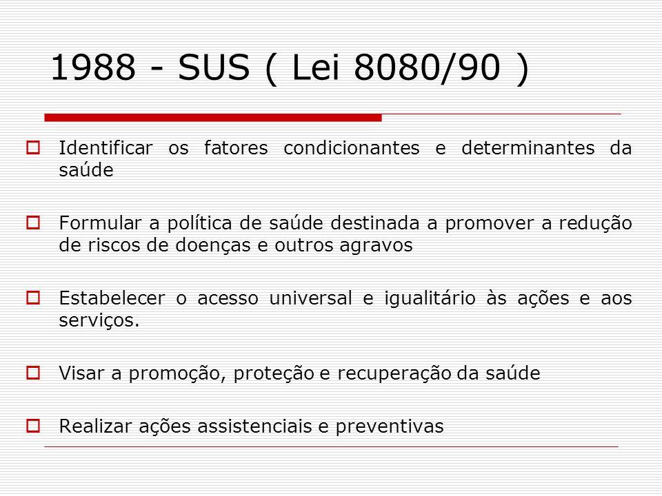 1988 - SUS ( Lei 8080/90 )Identificar os fatores condicionantes e determinantes da saúde.