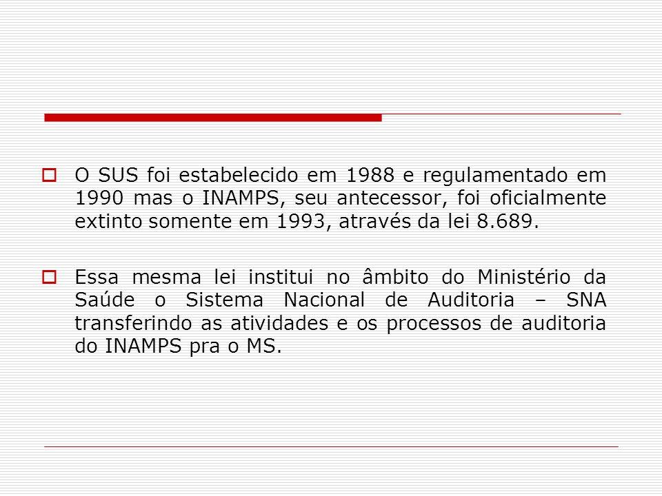 O SUS foi estabelecido em 1988 e regulamentado em 1990 mas o INAMPS, seu antecessor, foi oficialmente extinto somente em 1993, através da lei 8.689.