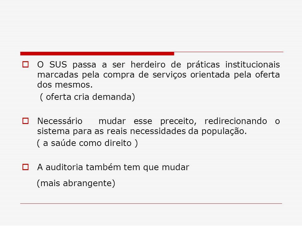 O SUS passa a ser herdeiro de práticas institucionais marcadas pela compra de serviços orientada pela oferta dos mesmos.