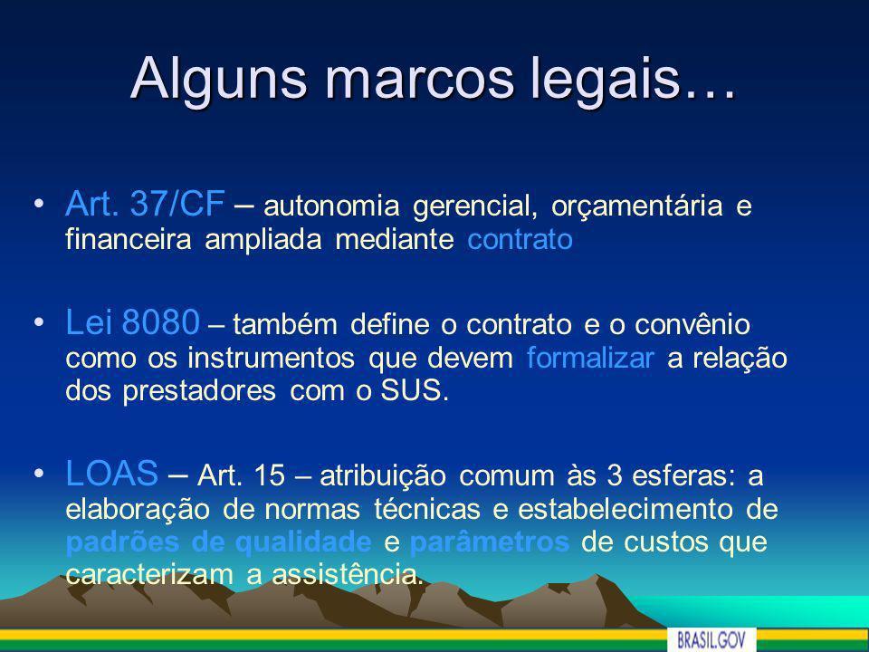 Alguns marcos legais… Art. 37/CF – autonomia gerencial, orçamentária e financeira ampliada mediante contrato.
