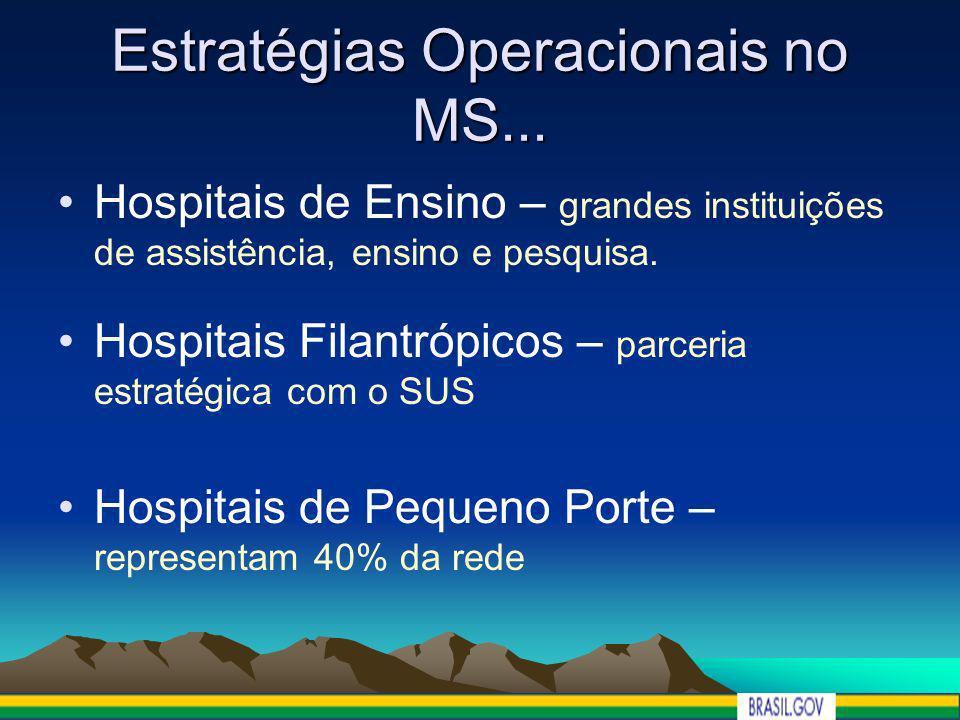 Estratégias Operacionais no MS...