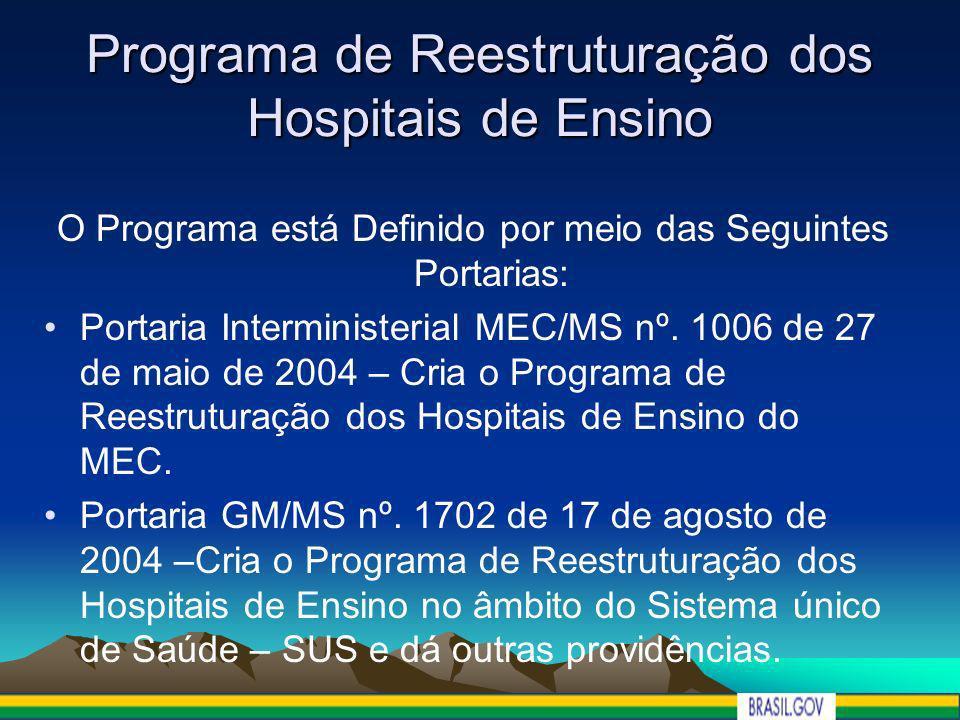 Programa de Reestruturação dos Hospitais de Ensino