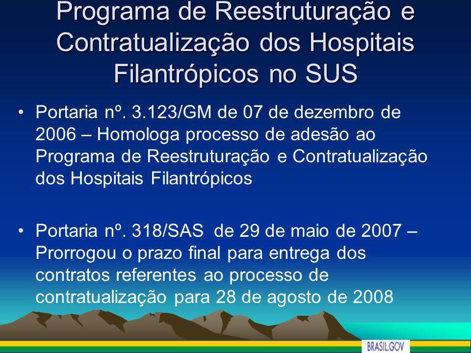 Programa de Reestruturação e Contratualização dos Hospitais Filantrópicos no SUS