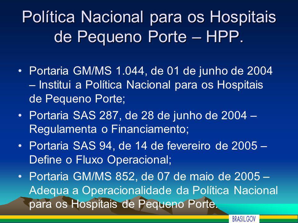 Política Nacional para os Hospitais de Pequeno Porte – HPP.