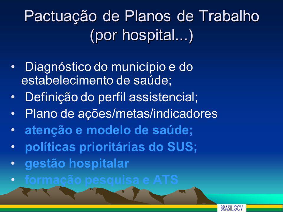 Pactuação de Planos de Trabalho (por hospital...)