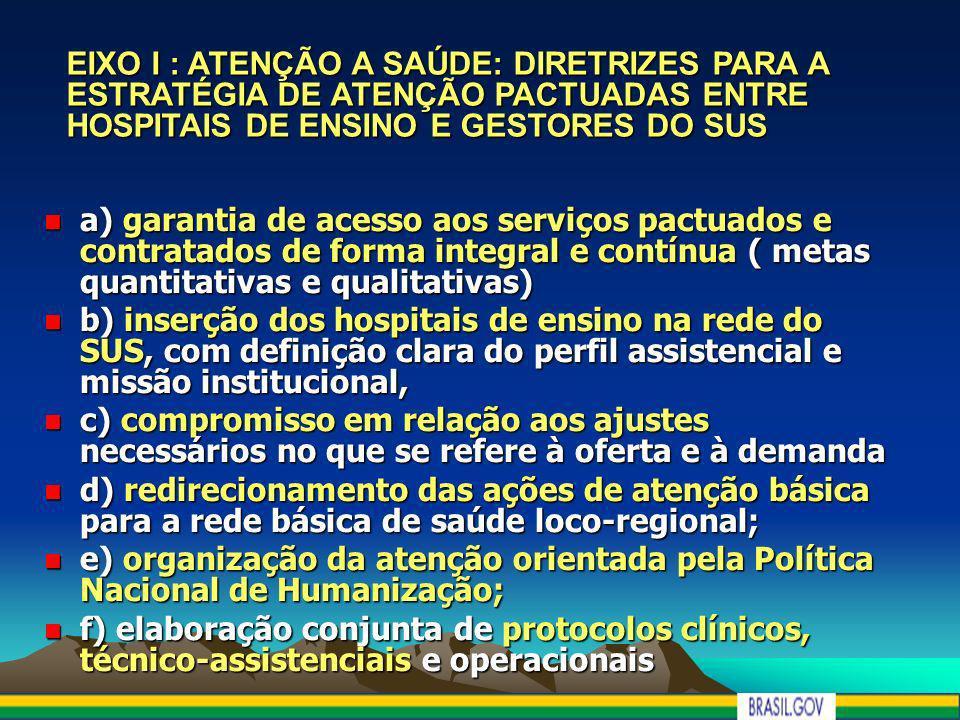 EIXO I : ATENÇÃO A SAÚDE: DIRETRIZES PARA A ESTRATÉGIA DE ATENÇÃO PACTUADAS ENTRE HOSPITAIS DE ENSINO E GESTORES DO SUS