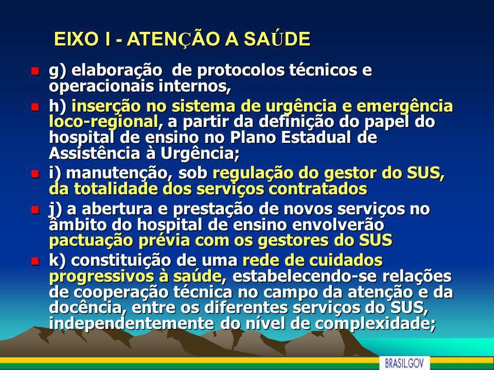 EIXO I - ATENÇÃO A SAÚDE g) elaboração de protocolos técnicos e operacionais internos,
