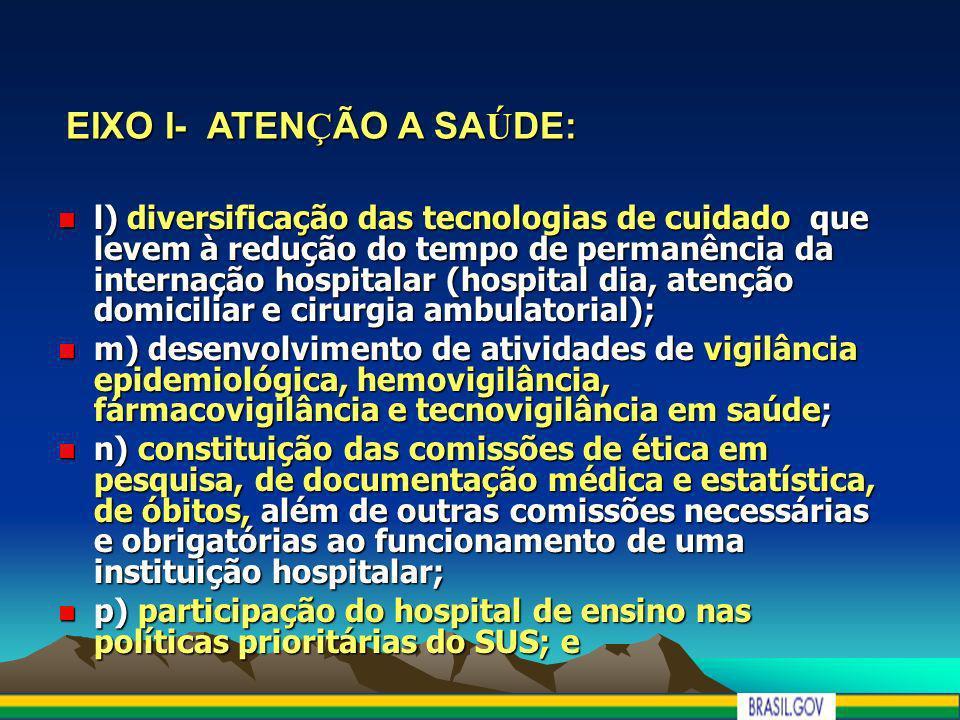 EIXO I- ATENÇÃO A SAÚDE: