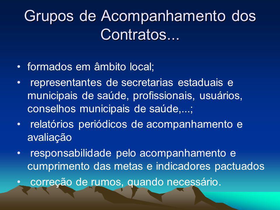Grupos de Acompanhamento dos Contratos...