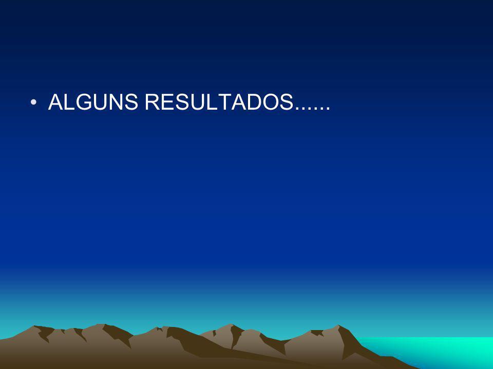 ALGUNS RESULTADOS......