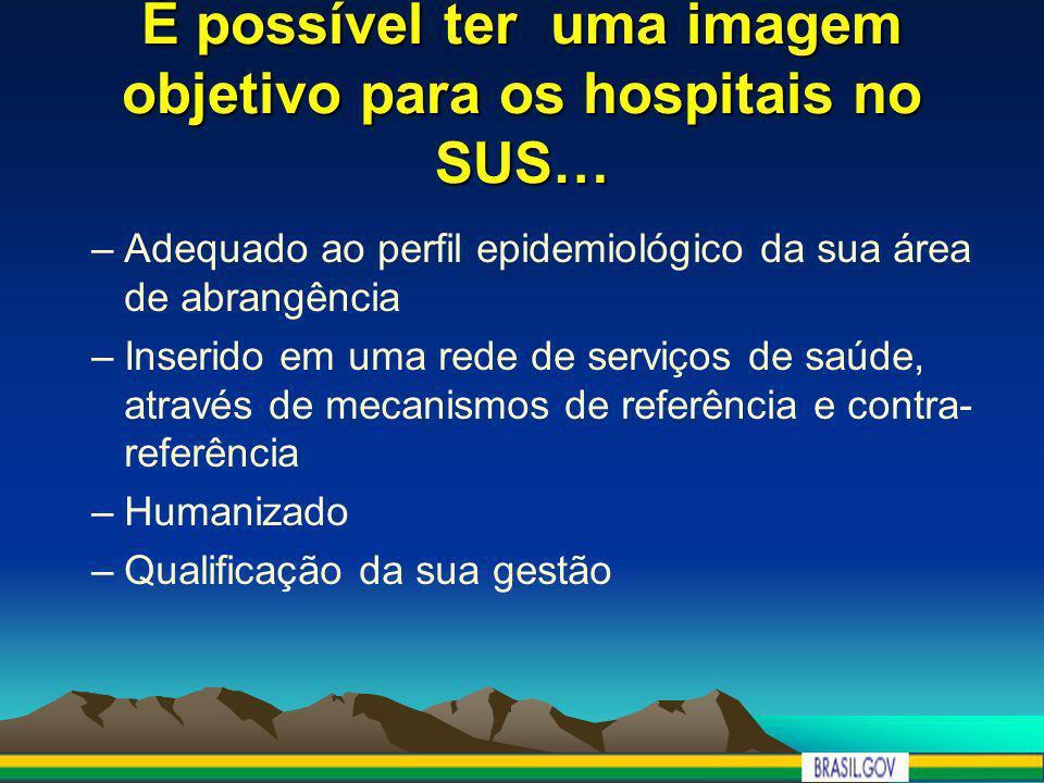 É possível ter uma imagem objetivo para os hospitais no SUS…