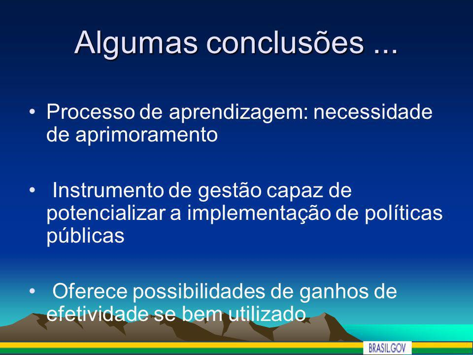 Algumas conclusões ... Processo de aprendizagem: necessidade de aprimoramento.