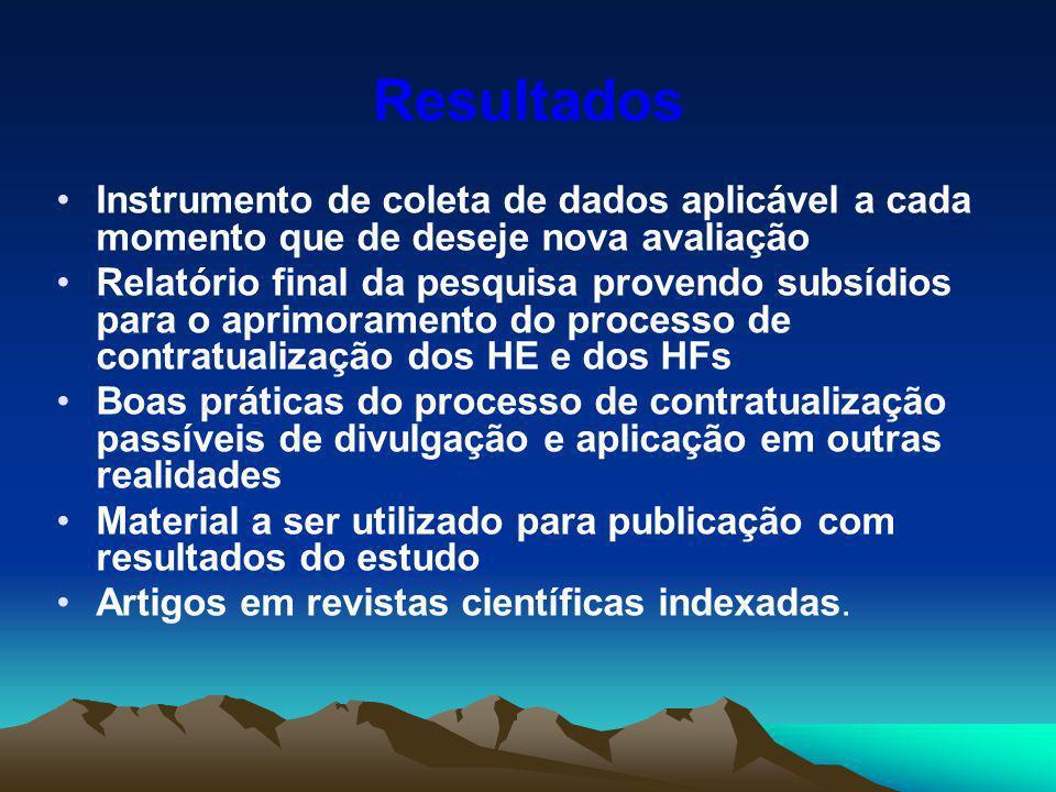 Resultados Instrumento de coleta de dados aplicável a cada momento que de deseje nova avaliação.