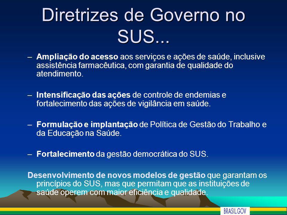Diretrizes de Governo no SUS...