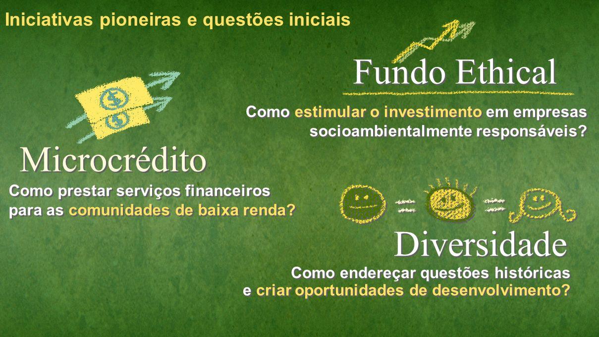 Fundo Ethical Microcrédito Diversidade