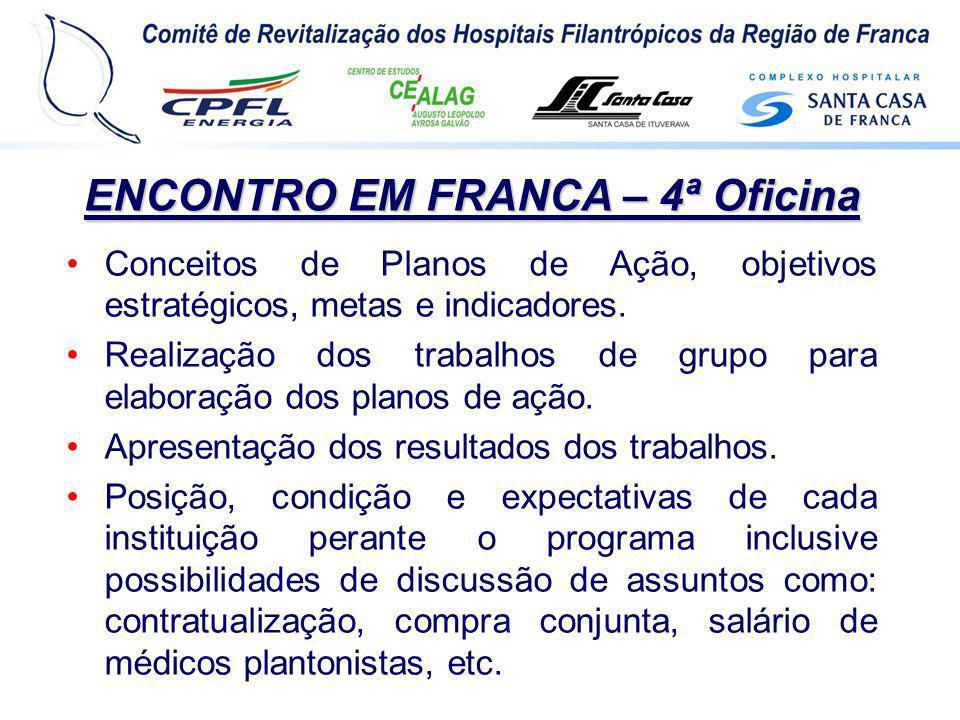 ENCONTRO EM FRANCA – 4ª Oficina