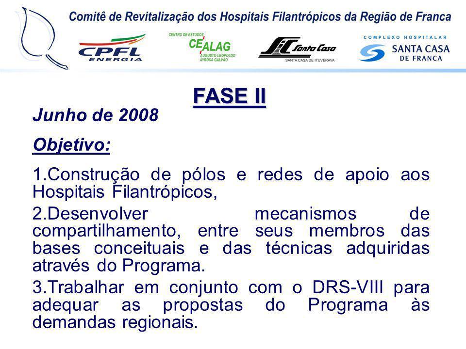 FASE II Junho de 2008 Objetivo: