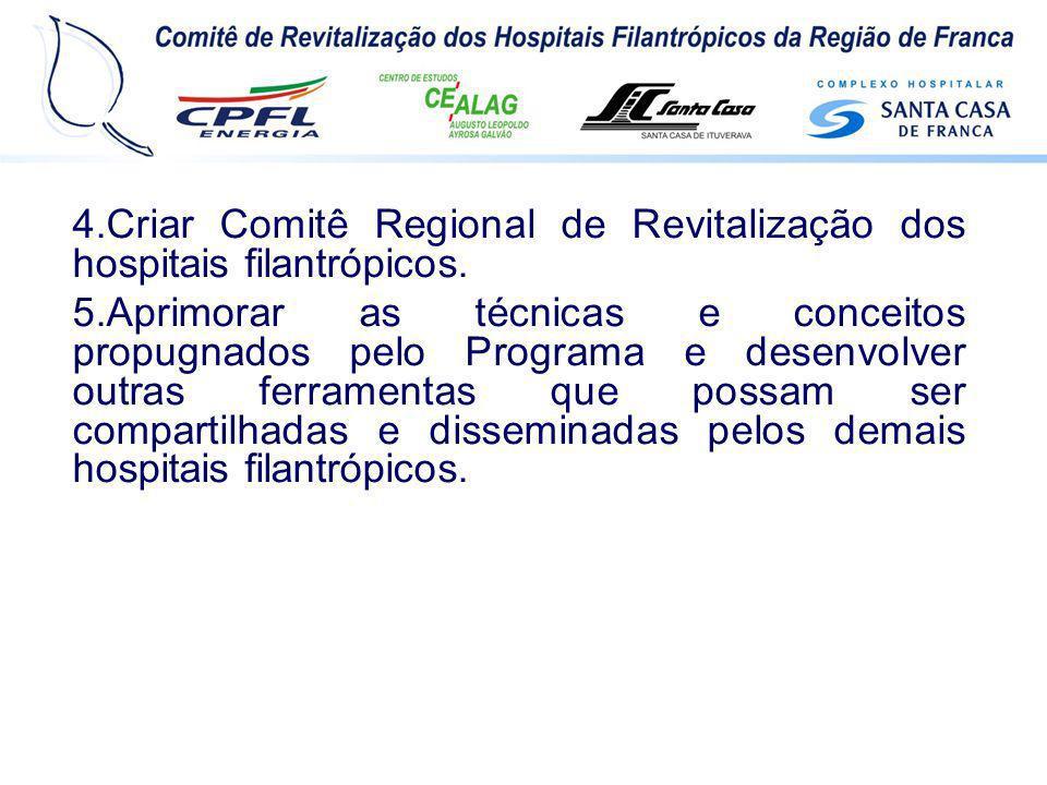 4.Criar Comitê Regional de Revitalização dos hospitais filantrópicos.