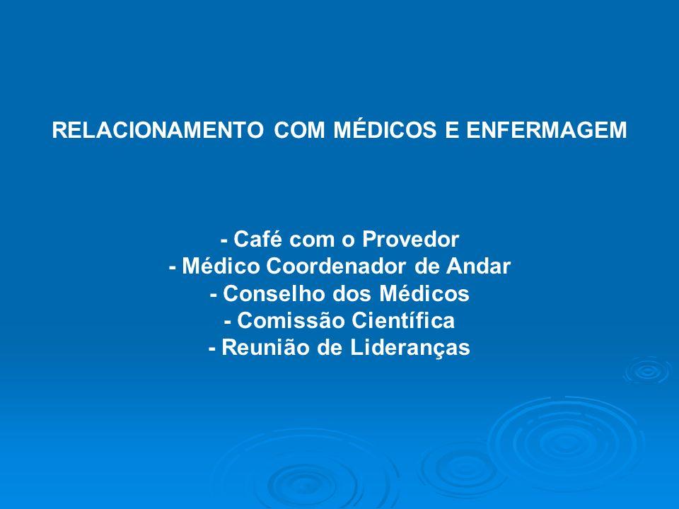 RELACIONAMENTO COM MÉDICOS E ENFERMAGEM - Reunião de Lideranças