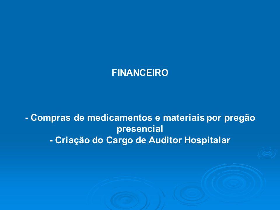 - Criação do Cargo de Auditor Hospitalar
