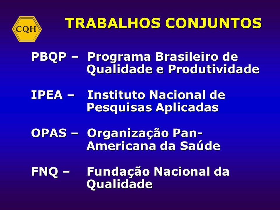 TRABALHOS CONJUNTOS PBQP – Programa Brasileiro de Qualidade e Produtividade. IPEA – Instituto Nacional de Pesquisas Aplicadas.