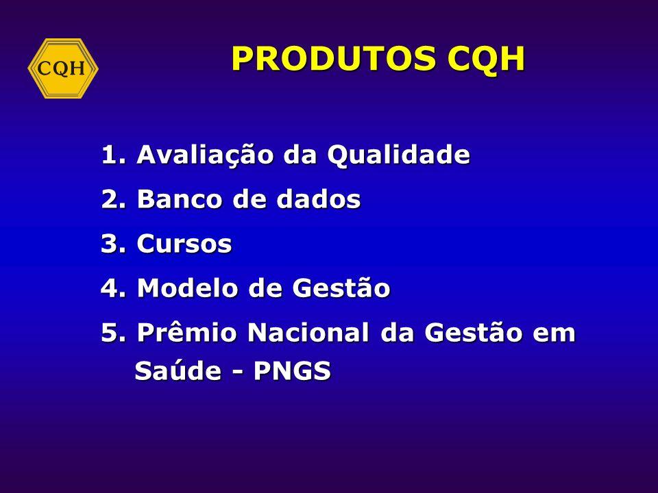 PRODUTOS CQH 1. Avaliação da Qualidade 2. Banco de dados 3. Cursos