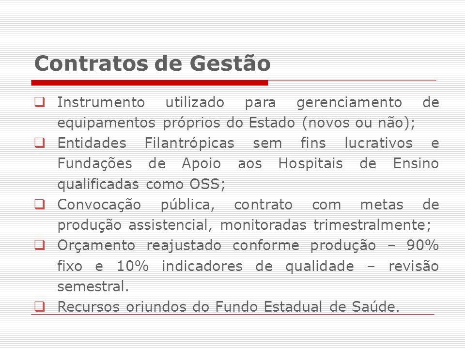 Contratos de Gestão Instrumento utilizado para gerenciamento de equipamentos próprios do Estado (novos ou não);