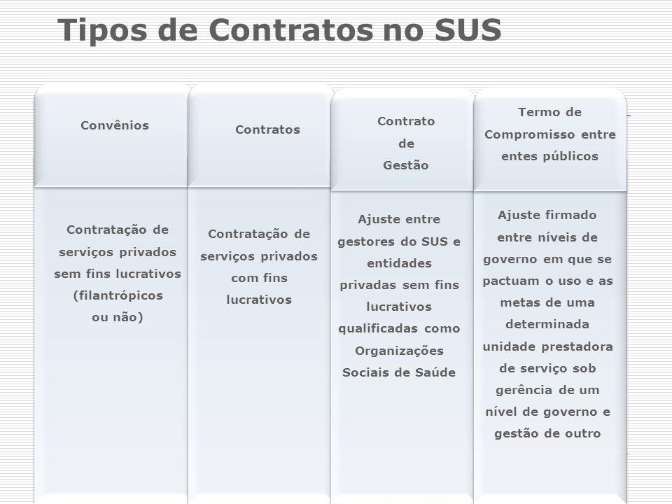 Tipos de Contratos no SUS