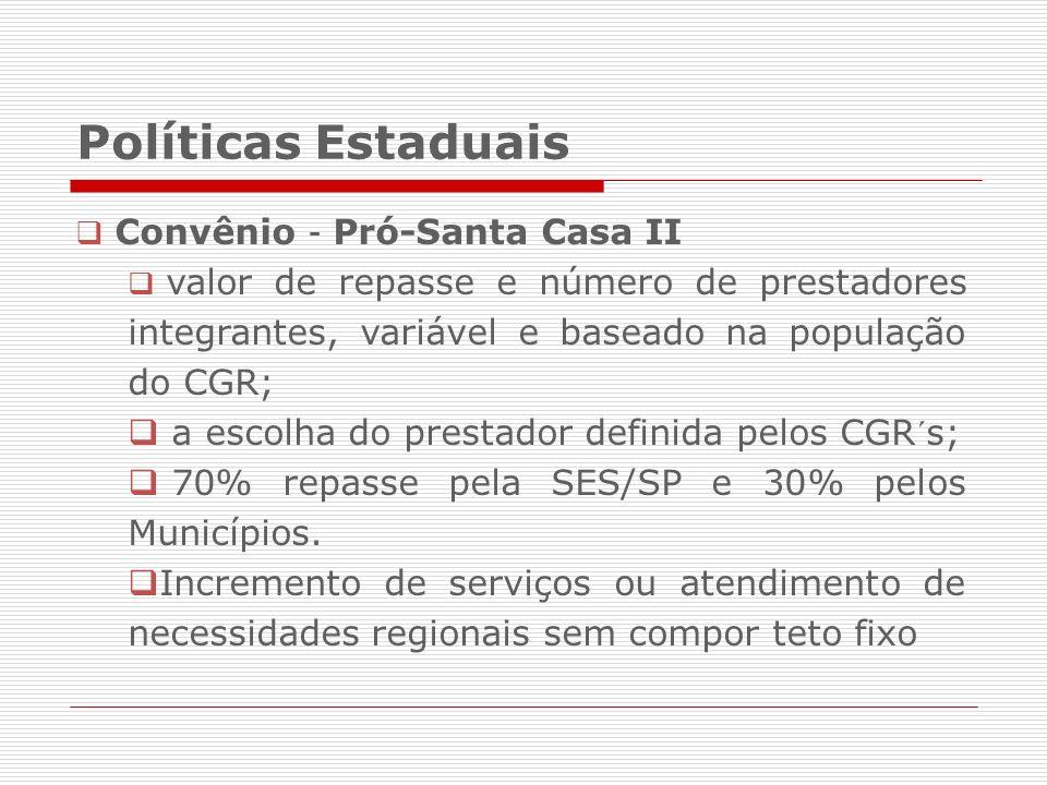 Políticas Estaduais a escolha do prestador definida pelos CGR´s;