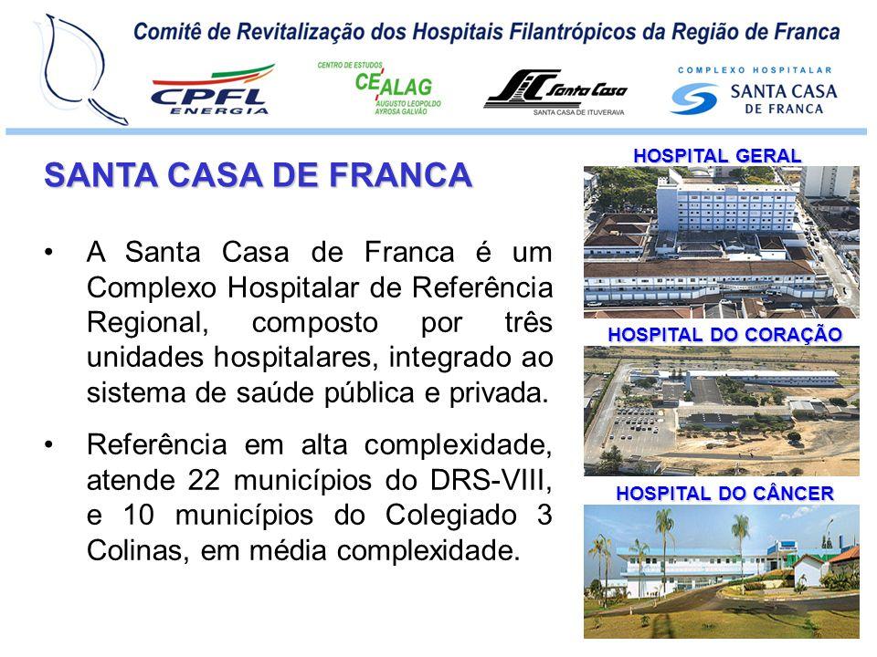 HOSPITAL GERAL SANTA CASA DE FRANCA.