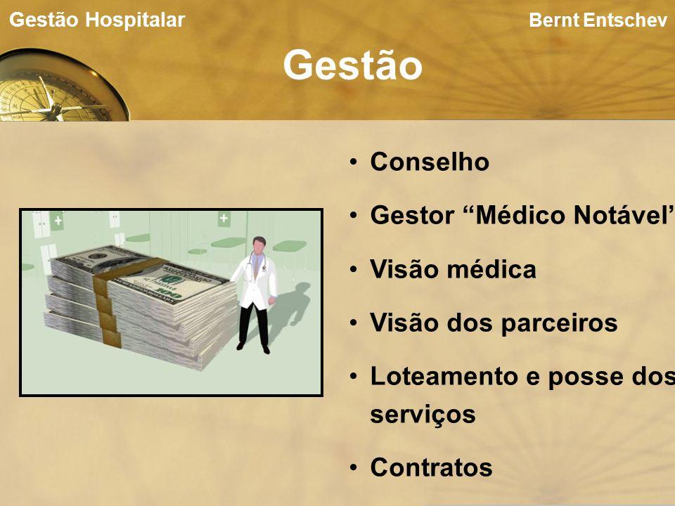 Gestão Conselho Gestor Médico Notável Visão médica