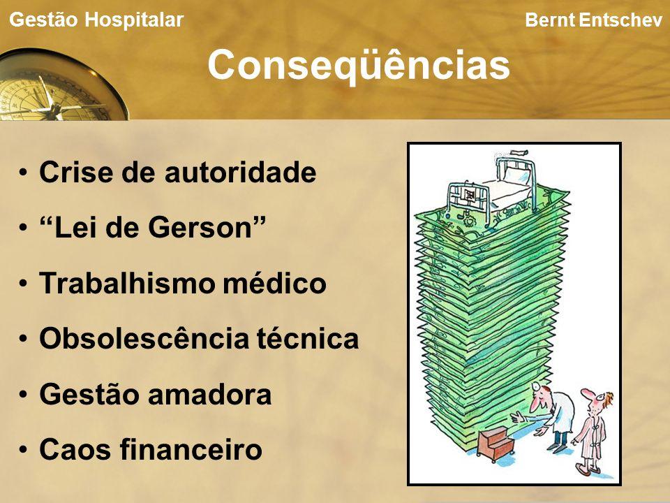 Conseqüências Crise de autoridade Lei de Gerson Trabalhismo médico
