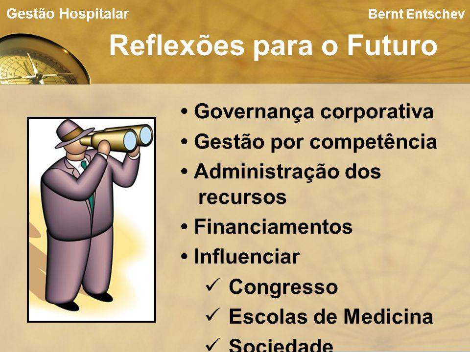 Reflexões para o Futuro