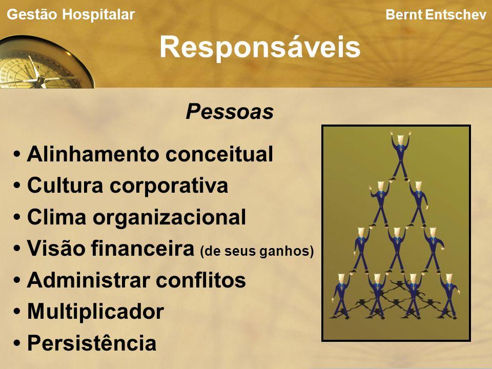 Responsáveis Pessoas • Alinhamento conceitual • Cultura corporativa