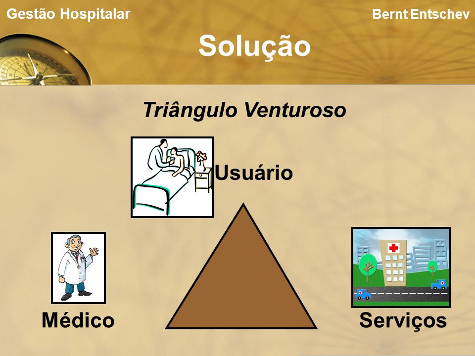 Solução Triângulo Venturoso Usuário Serviços Médico Gestão Hospitalar