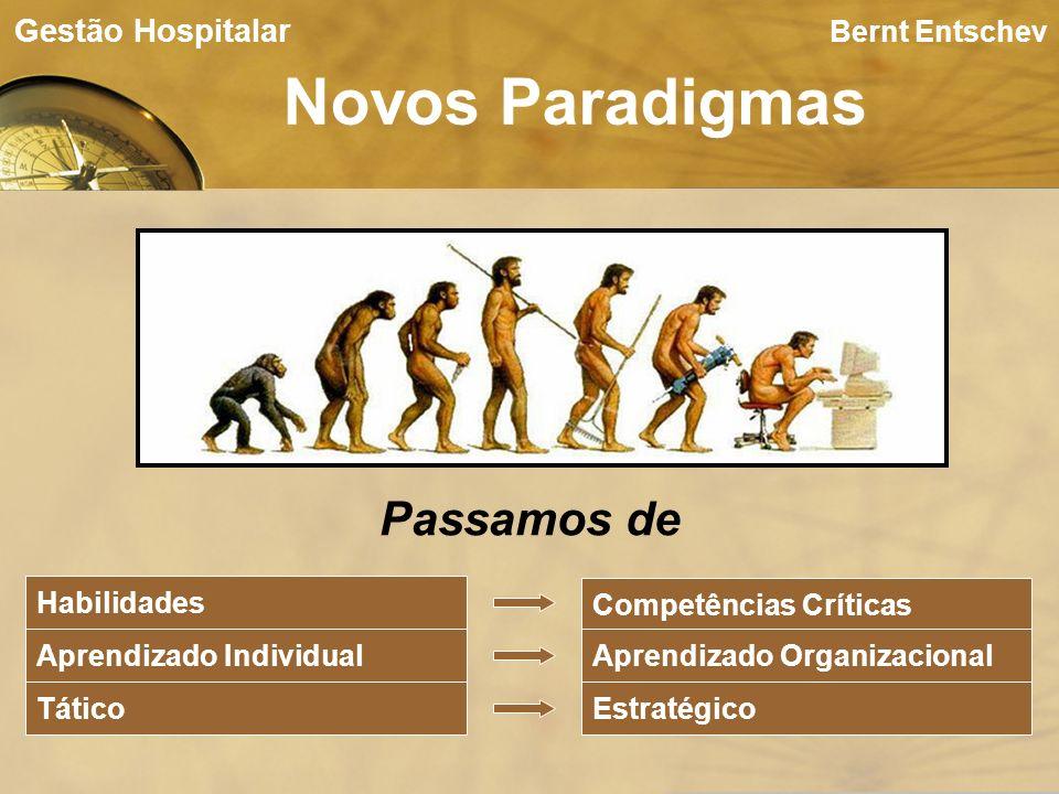 Novos Paradigmas Passamos de Gestão Hospitalar Bernt Entschev