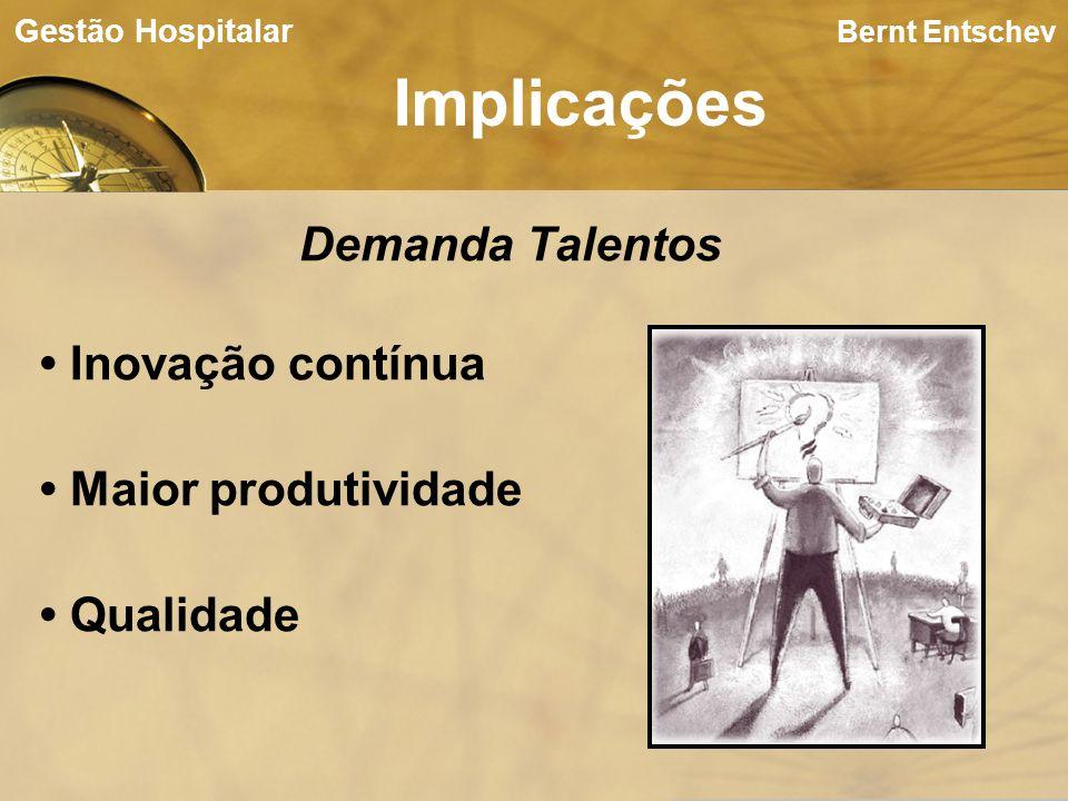 Implicações Demanda Talentos • Inovação contínua • Maior produtividade