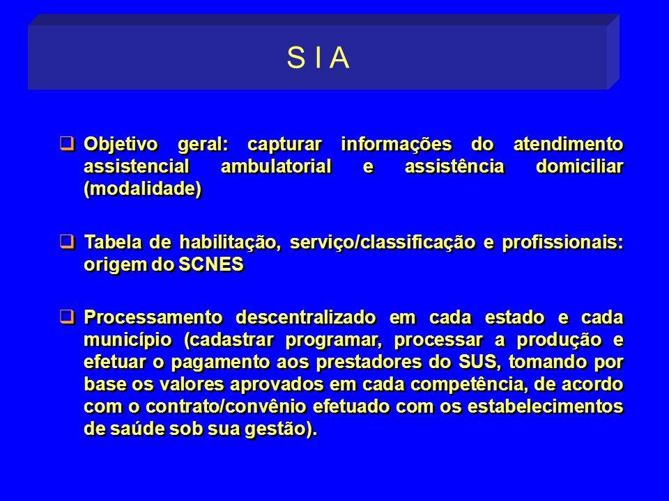 S I A Objetivo geral: capturar informações do atendimento assistencial ambulatorial e assistência domiciliar (modalidade)