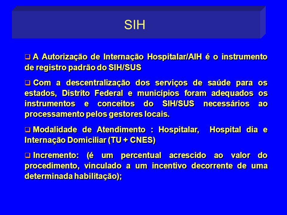 SIH A Autorização de Internação Hospitalar/AIH é o instrumento de registro padrão do SIH/SUS.