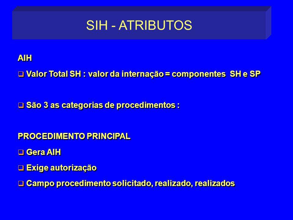 SIH - ATRIBUTOS AIH. Valor Total SH : valor da internação = componentes SH e SP. São 3 as categorias de procedimentos :