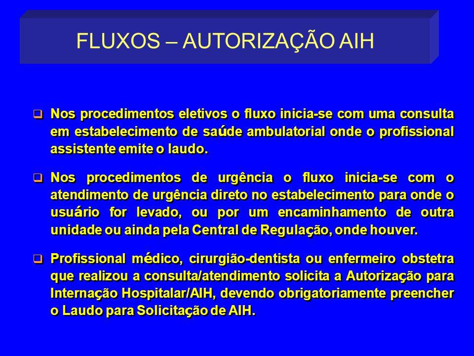 FLUXOS – AUTORIZAÇÃO AIH