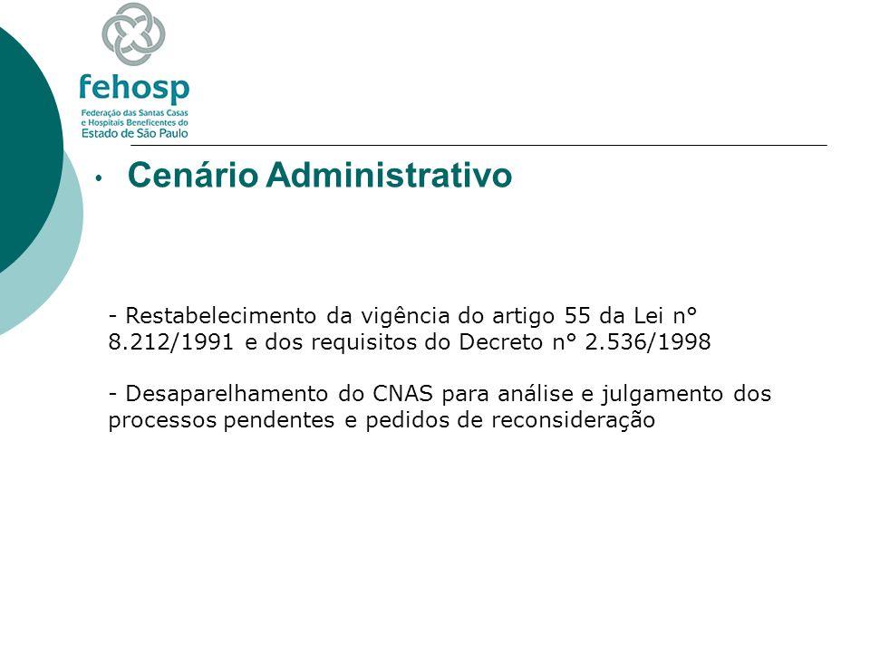 Cenário Administrativo