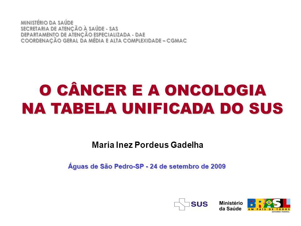NA TABELA UNIFICADA DO SUS Maria Inez Pordeus Gadelha